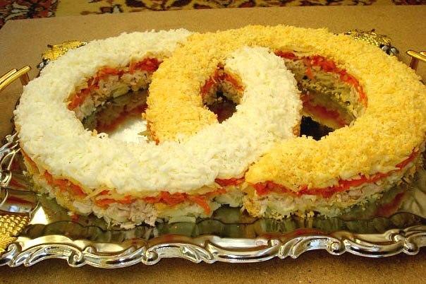 Рецепты Салаты в кольце lightweight and compact