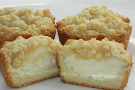 Рецепты с творогом кексы
